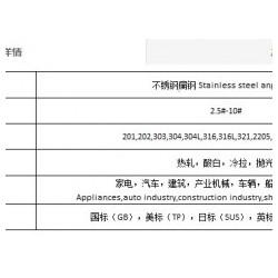 外贸不锈钢|天津供应具有口碑的不锈钢型材